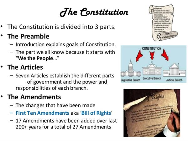 11th amendment to the constitution totally history - 600×450