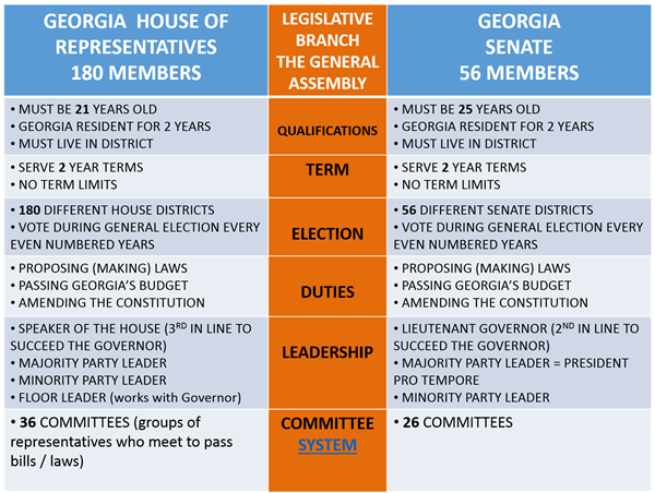 mo legislative branch